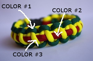 Gun Slings, Survival Bracelets and MORE-selection-diagram.jpg